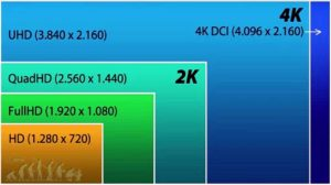 What Is 4k Resolution And 4k Resolution Size Online Stuff Box